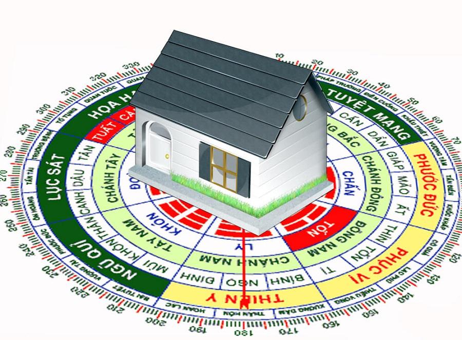 """Bạn không phải là người duy nhất thắc mắc """"Có nên mua nhà không hợp hướng""""."""